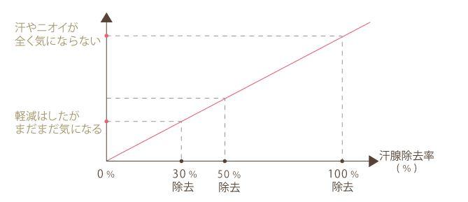 f:id:mizunomori-biyougeka:20170223150829j:plain