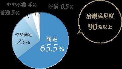 f:id:mizunomori-biyougeka:20170417125055p:plain