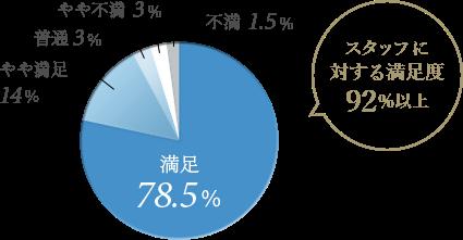 f:id:mizunomori-biyougeka:20170417125136p:plain