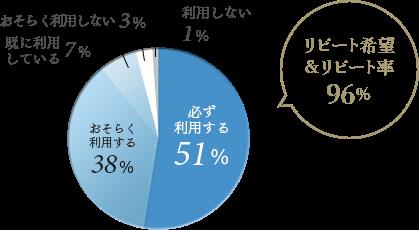 f:id:mizunomori-biyougeka:20170417125142p:plain