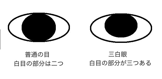 f:id:mizunomori-biyougeka:20170502164547p:plain