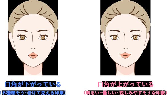 f:id:mizunomori-biyougeka:20170802105544p:plain