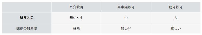 f:id:mizunomori-biyougeka:20170809122828j:plain