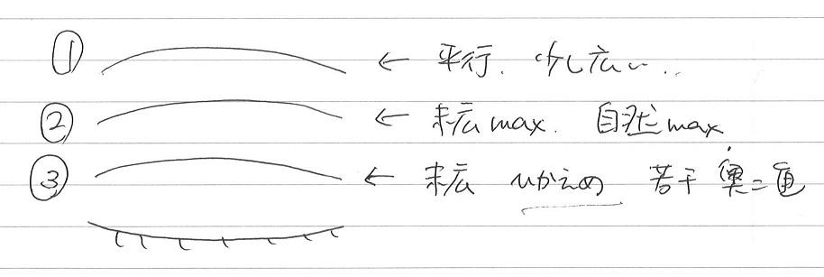 f:id:mizunomori-biyougeka:20180301165857j:plain