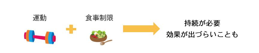 f:id:mizunomori-biyougeka:20181002184514p:plain