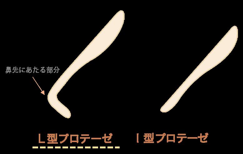 f:id:mizunomori-biyougeka:20190130123500p:plain