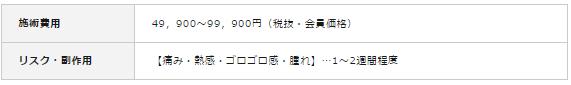 f:id:mizunomori-biyougeka:20190207145517p:plain