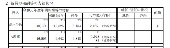 f:id:mizunonamboku:20210409090027p:plain