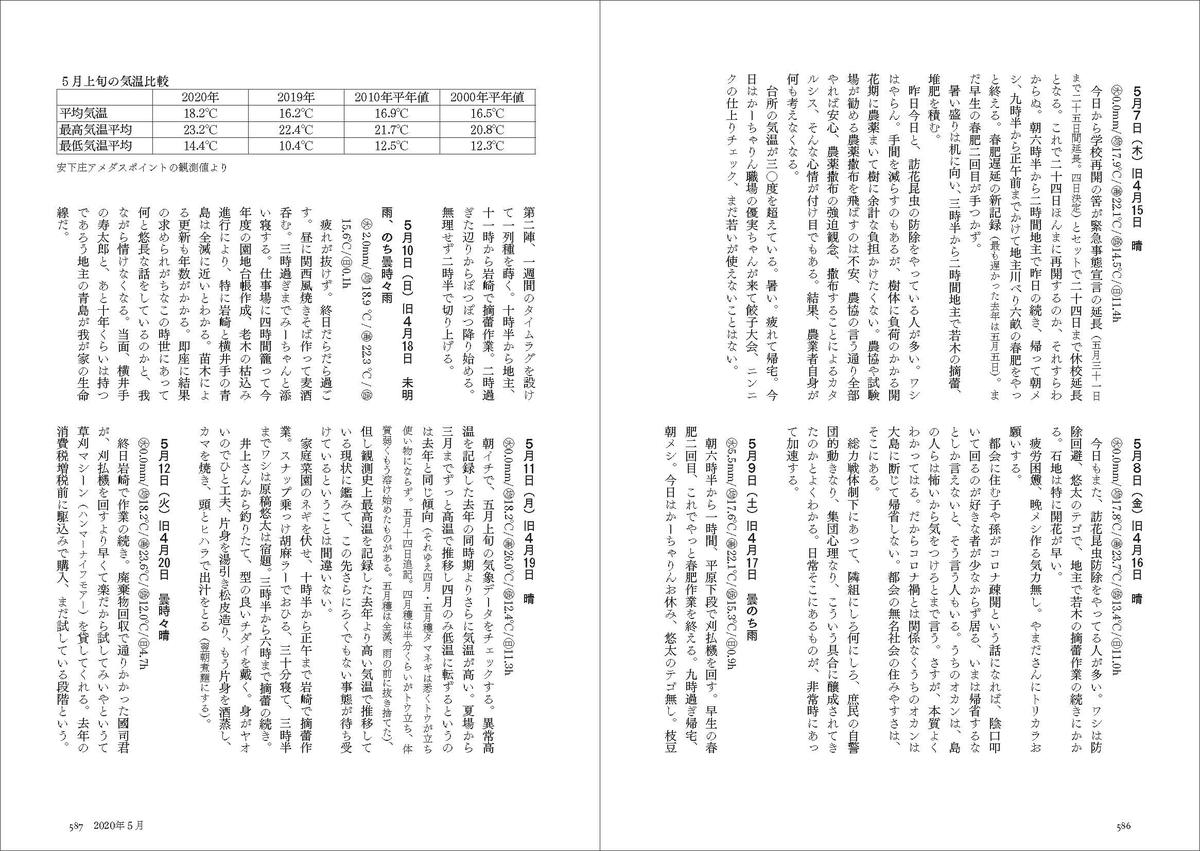 f:id:mizunowa:20201208100441j:plain