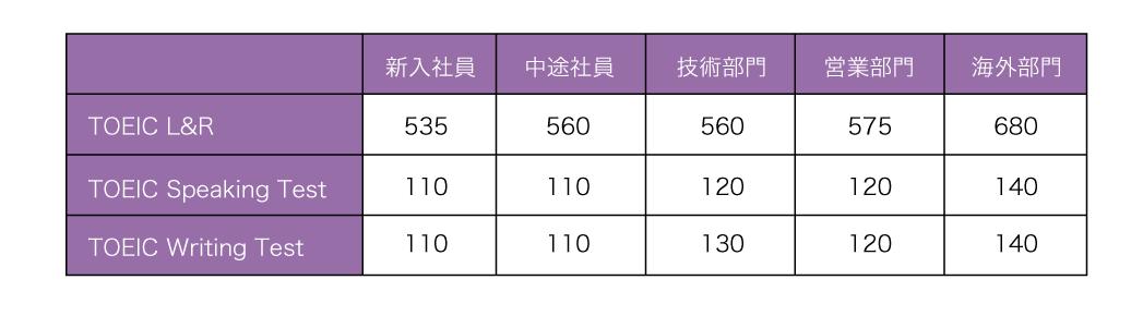 miyazono_graph