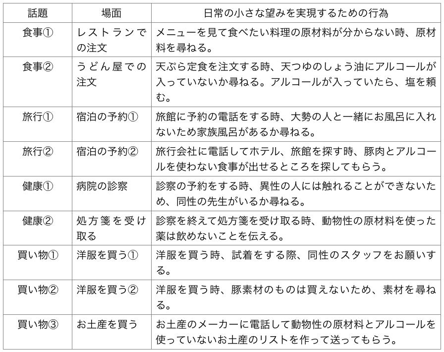 深江先生3月26日分表1