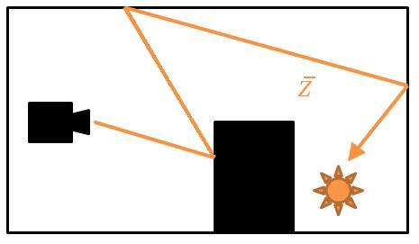 f:id:mizuooon:20170612012849p:plain:w300