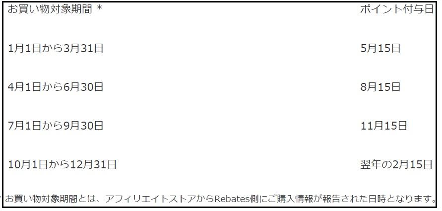 f:id:mizusagashi:20170401170300j:plain
