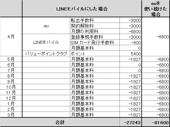 f:id:mizusagashi:20170416154314p:plain