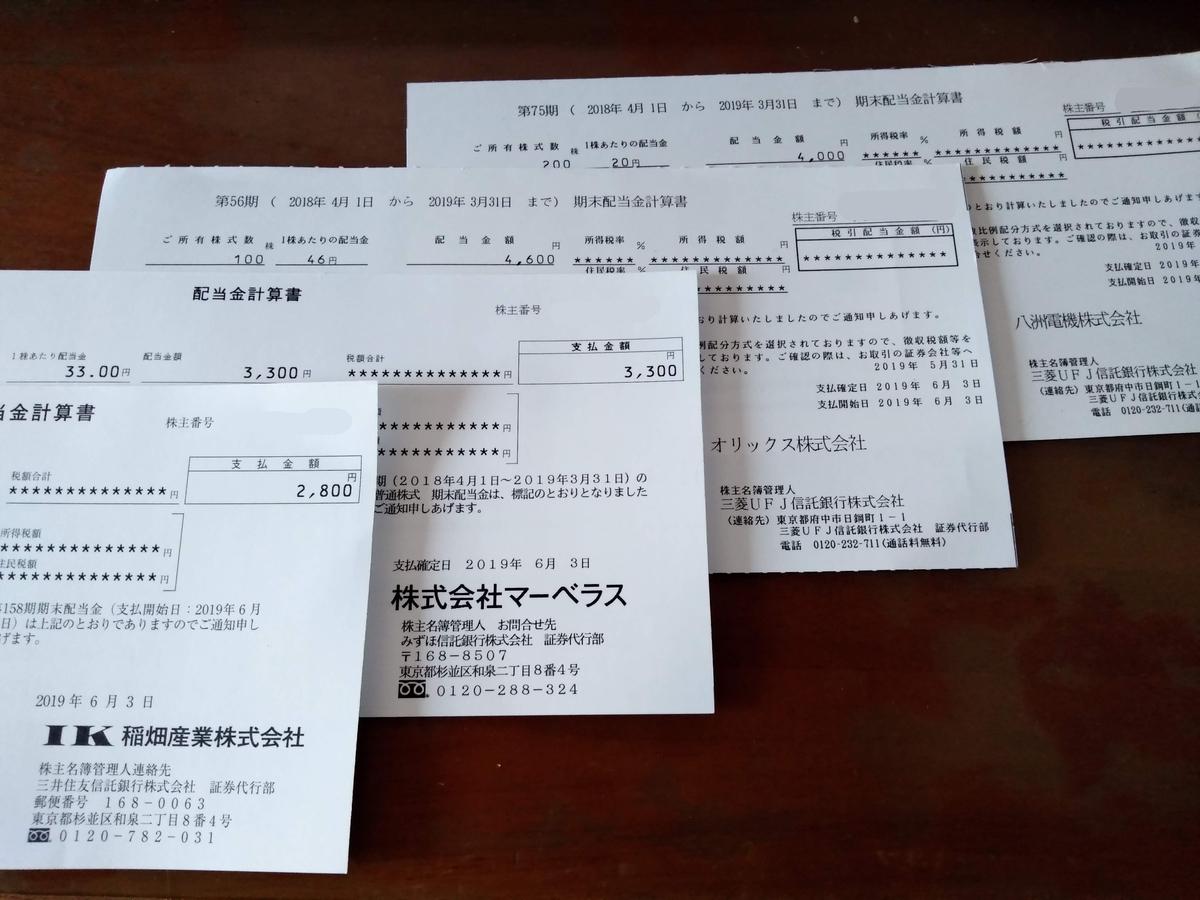 f:id:mizusato_ume:20190609144347j:plain