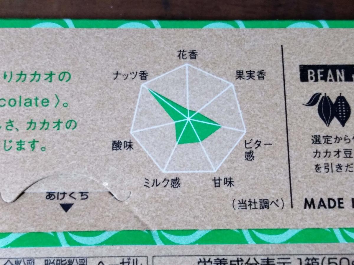 f:id:mizusato_ume:20190707030402j:plain