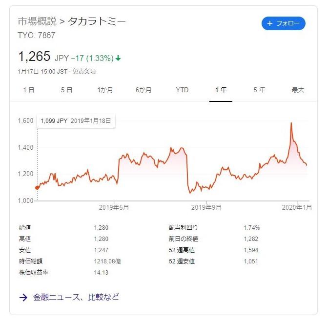 f:id:mizusato_ume:20200117202706j:plain