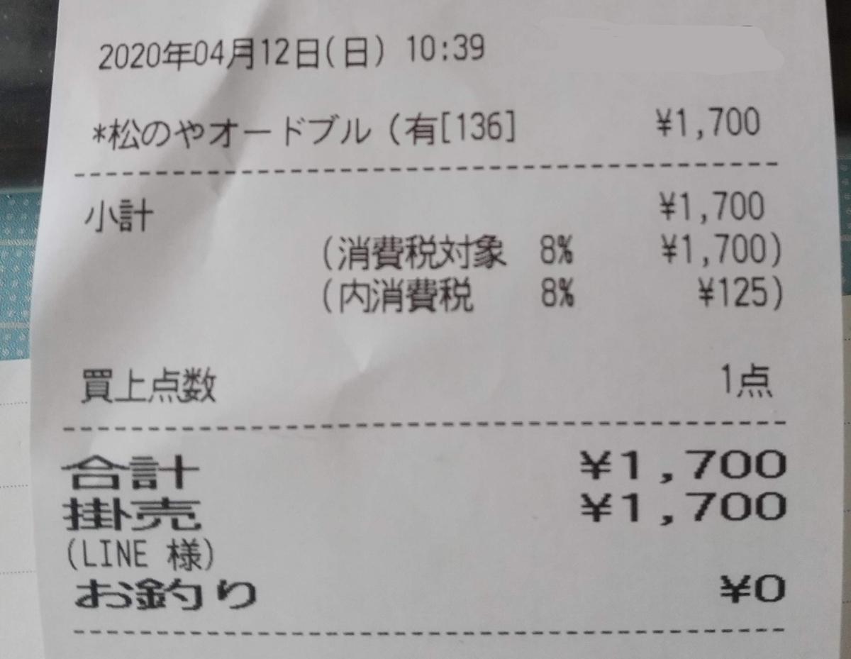 f:id:mizusato_ume:20200412163615j:plain