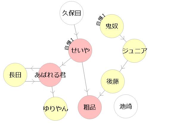 f:id:mizushibuki:20210301190255p:plain