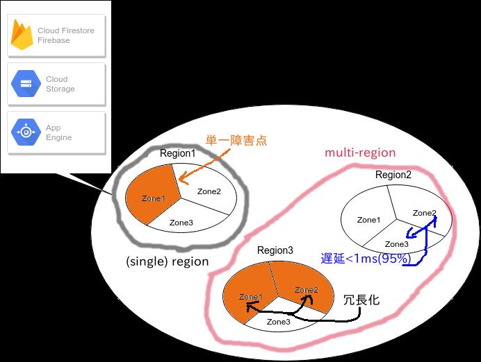 f:id:mizushou:20190206231423p:plain