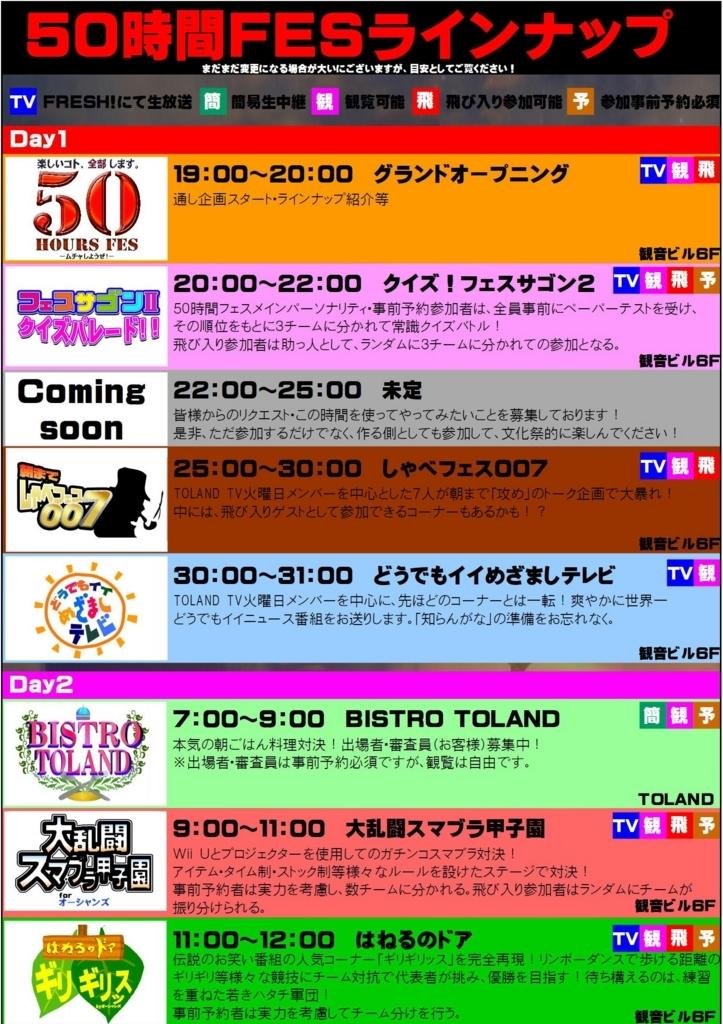 f:id:mizushunsuke:20170808150827j:plain