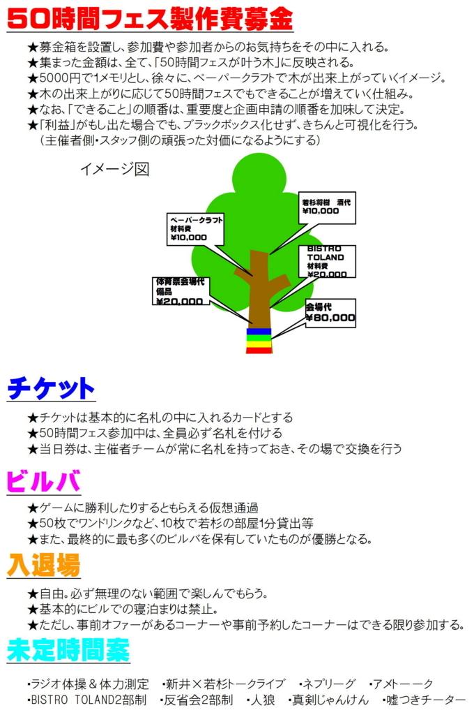 f:id:mizushunsuke:20170808151335j:plain