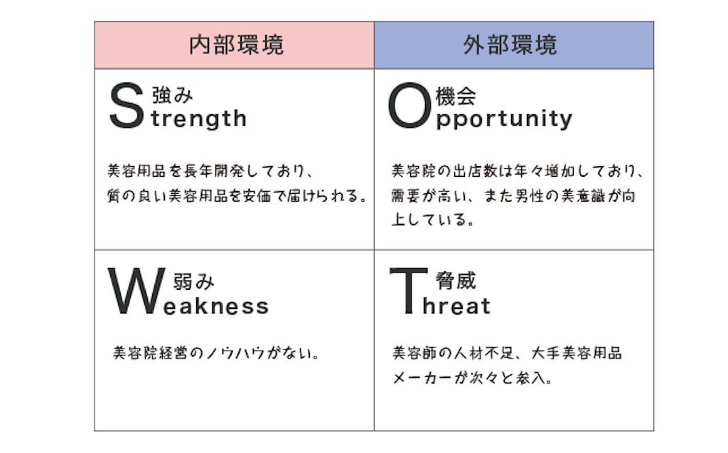 f:id:mizushunsuke:20180227153709p:image