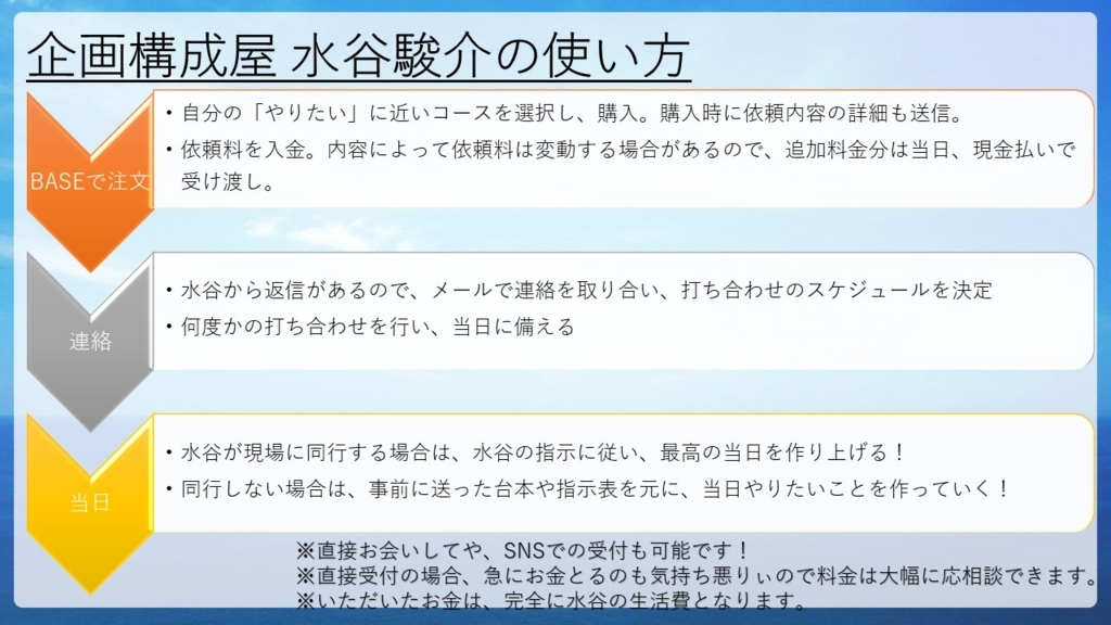 f:id:mizushunsuke:20180524224747j:plain