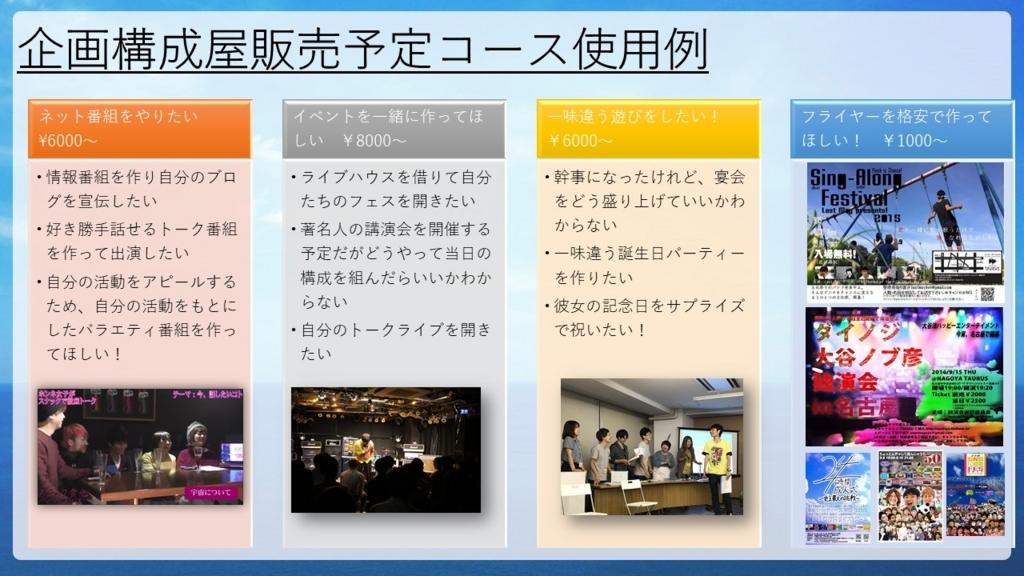 f:id:mizushunsuke:20180524225358j:plain