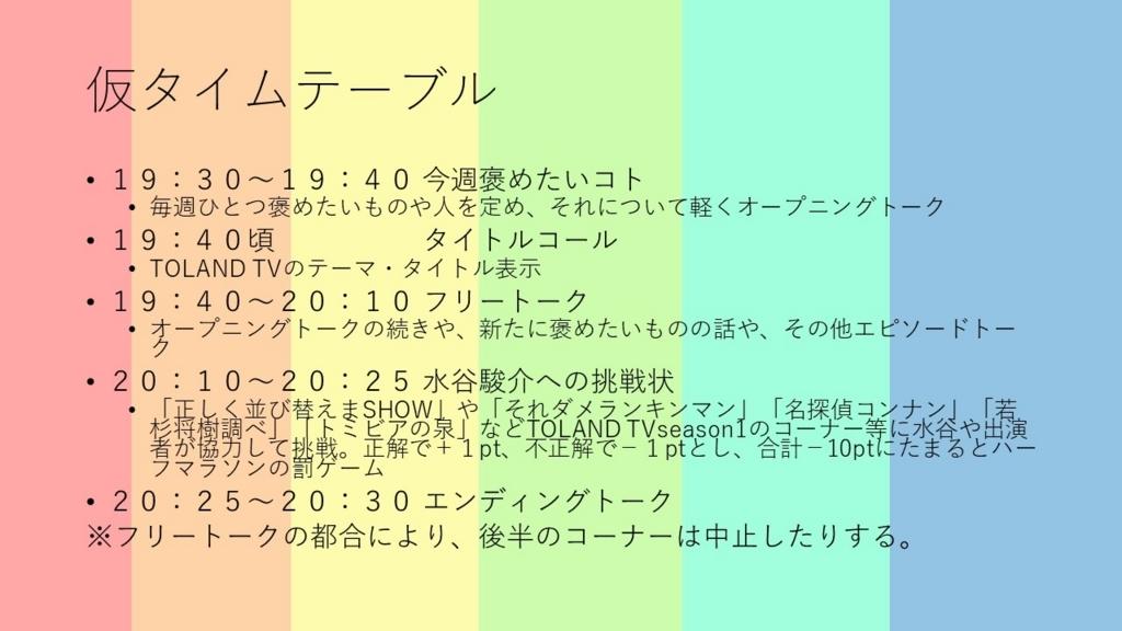 f:id:mizushunsuke:20180524232148j:plain