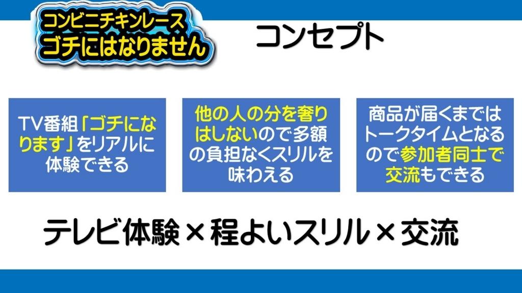 f:id:mizushunsuke:20180605181849j:plain