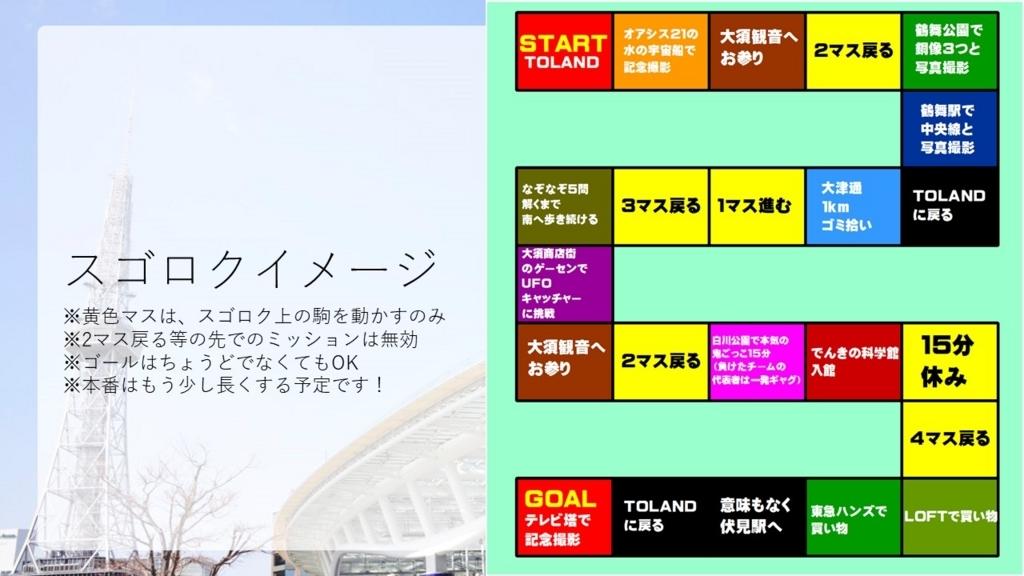 f:id:mizushunsuke:20180624140608j:plain