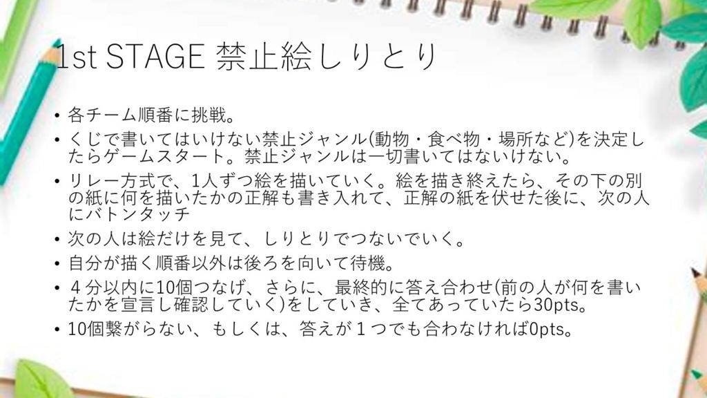 f:id:mizushunsuke:20180709123916j:plain