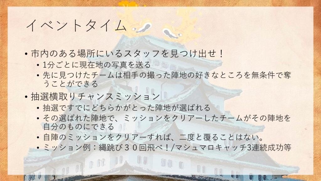 f:id:mizushunsuke:20180709212506j:image