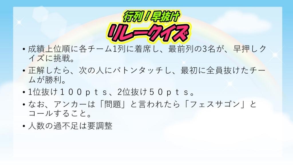f:id:mizushunsuke:20180712145030j:plain