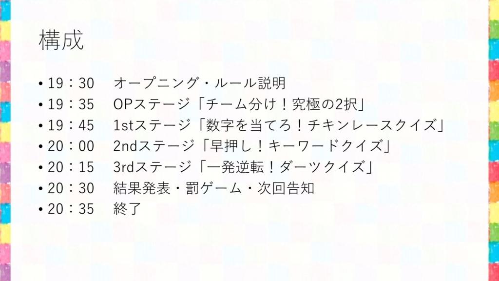 f:id:mizushunsuke:20180713065642j:plain