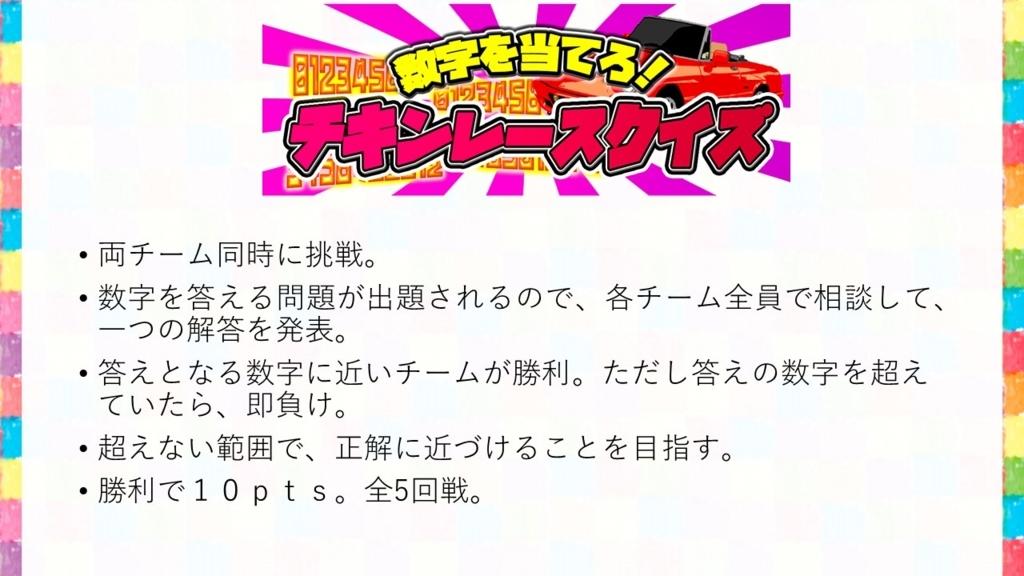 f:id:mizushunsuke:20180713065935j:plain