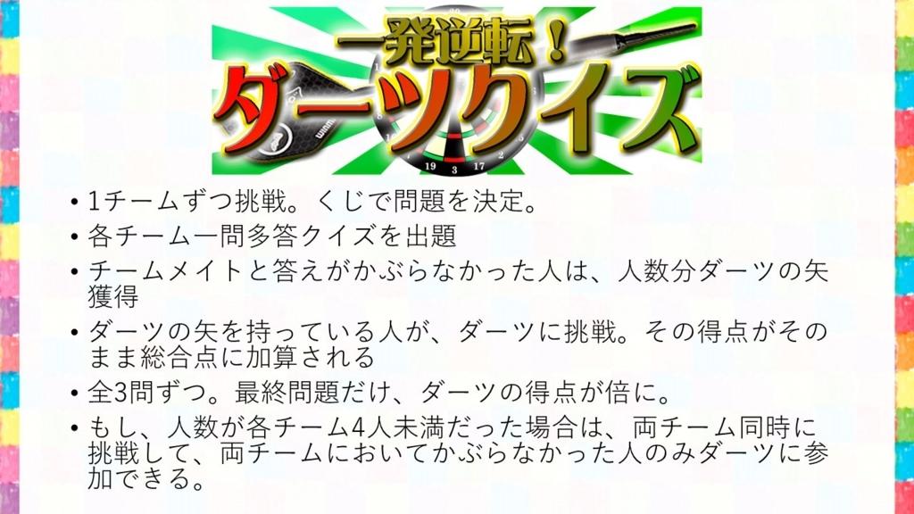 f:id:mizushunsuke:20180713070312j:plain