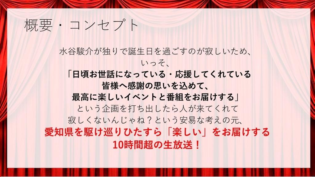 f:id:mizushunsuke:20181001125707j:plain