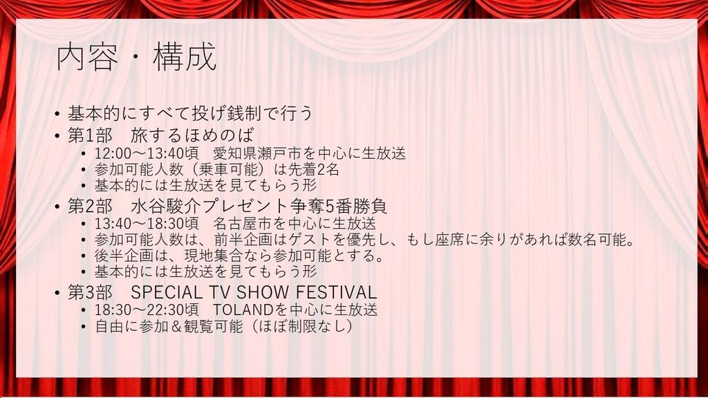 f:id:mizushunsuke:20181001125943j:plain