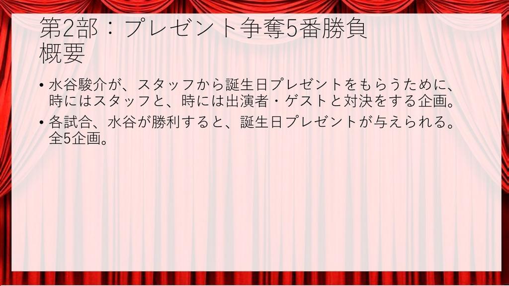 f:id:mizushunsuke:20181001130138j:plain