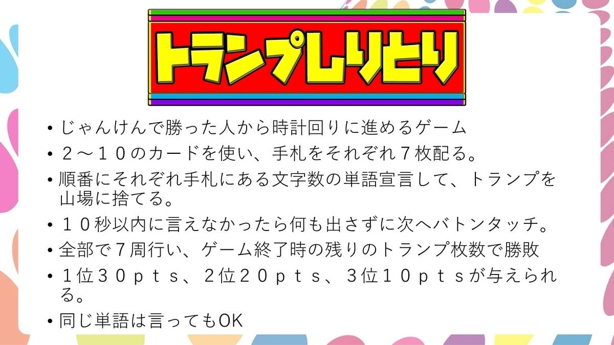 f:id:mizushunsuke:20190407192100j:plain