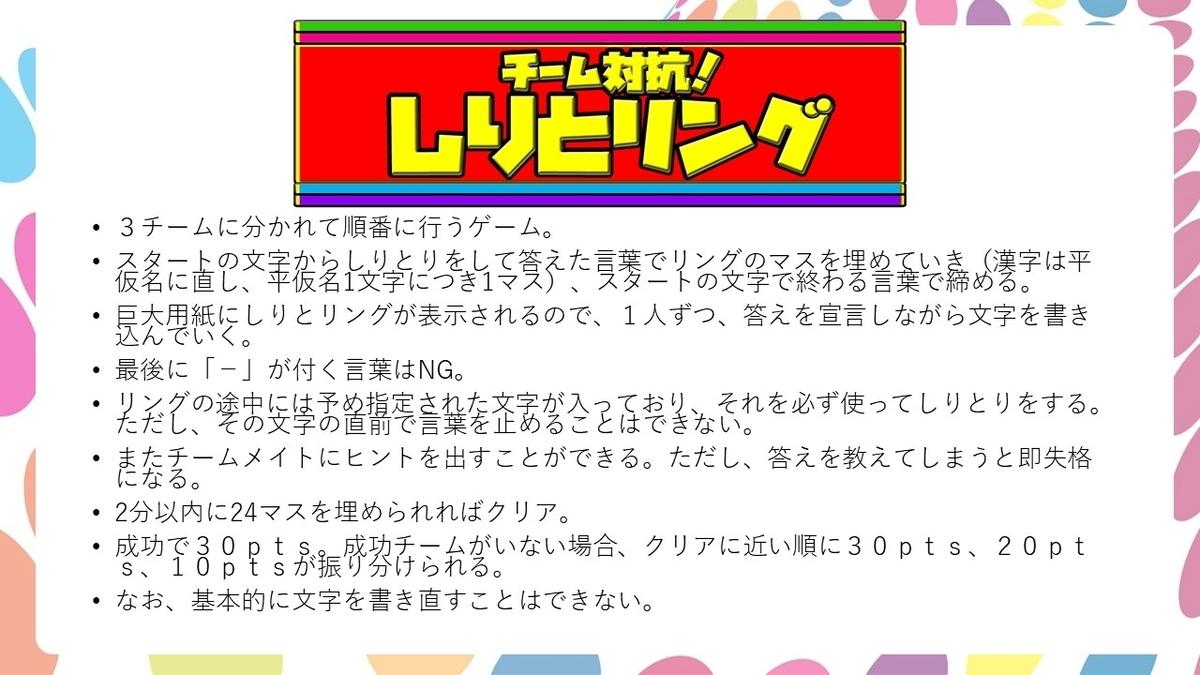 f:id:mizushunsuke:20190408181345j:plain