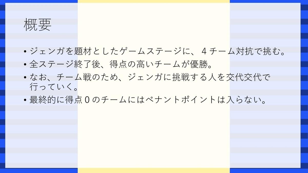 f:id:mizushunsuke:20190409153437j:plain