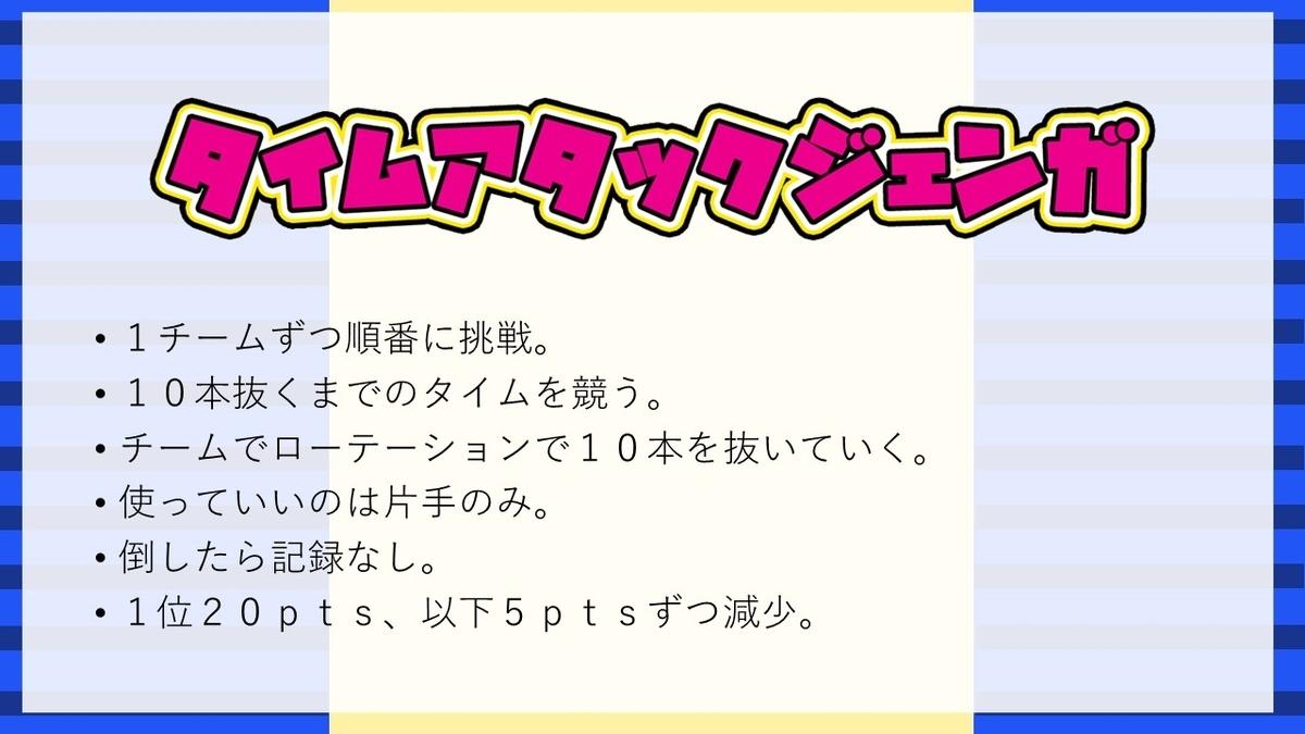 f:id:mizushunsuke:20190409155432j:plain