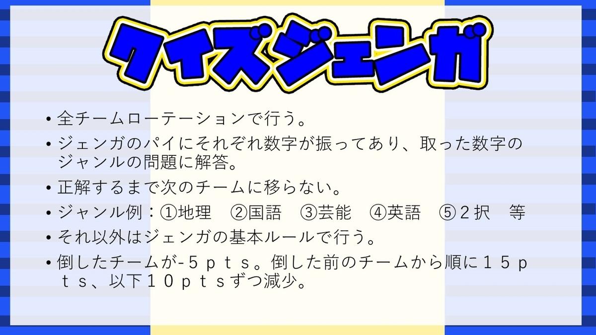 f:id:mizushunsuke:20190409155516j:plain