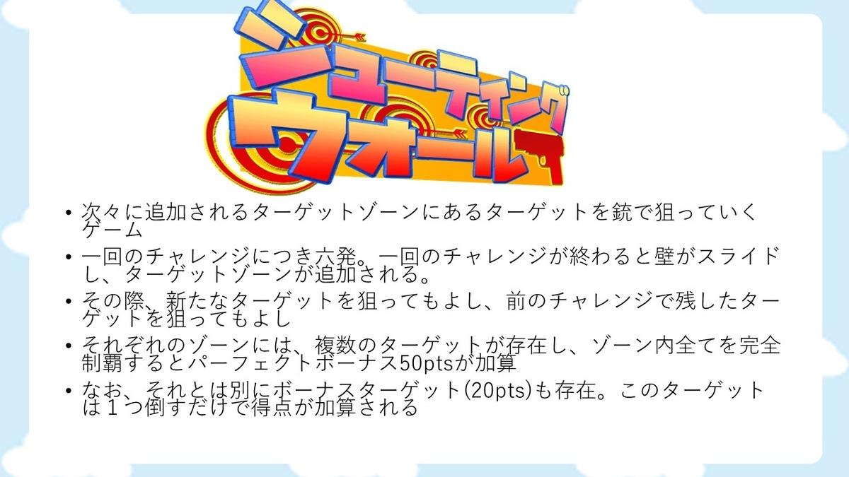 f:id:mizushunsuke:20190409223255j:plain