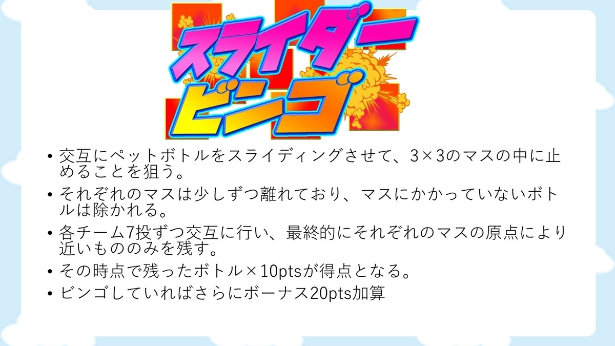 f:id:mizushunsuke:20190409224304j:plain