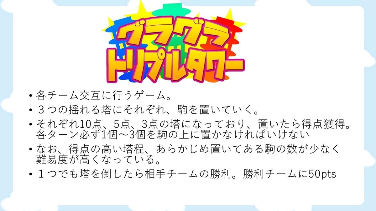 f:id:mizushunsuke:20190507204413j:plain