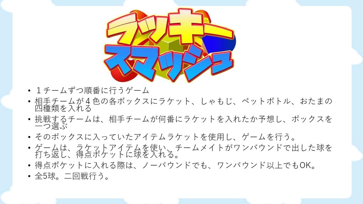 f:id:mizushunsuke:20190507204508j:plain